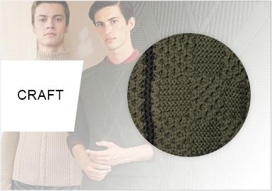 绞花重塑--男装毛衫工艺趋势
