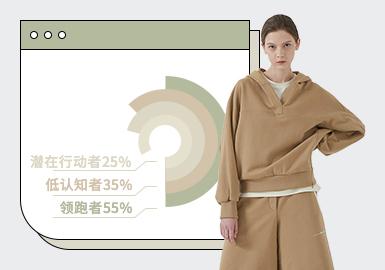 根据POP2-3月近一个月内用户下载量TOP100女装卫衣数据分析。卫衣的风格依然以时尚休闲风格为主,有所波动的是少淑女风的关注度有所上升。图案方面以字母为主,其展现形式以绣花工艺为主。工艺方面解构工艺在新一季卫衣款式的应用上延续应用,并在近一个月内关注度较高,呈上升趋势。