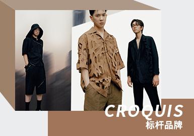 速写男装CROQUIS隶属于杭州江南布衣服饰有限公司旗下的男装设计师品牌,于2005年秋季正式推出,作为中国最具代表性的设计师男装品牌,速写一直延续艺术化的品牌形象。截至2019年12月31日,江南布衣已有会员账户数逾390万个,比上半财年增加30万个。其中微信账户数逾350万个,较上半财年增加40万个。2020上半财年,会员所贡献的零售额占零售总额约七成。江南布衣集团在全球共设有1993个零售点,主要分布在一、二线城市,其中CROQUIS速写332家。