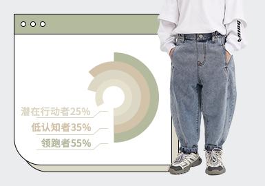 基于对3月用户浏览搜索互动数据的统计,综合推出男童中长裤单品TOP热榜。在3月数据表现中,风格主要以日韩、时尚休闲为主,而受季节开发和潮流风格影响,先锋潮牌风格款式占比在1-2月的关注度有明显上升。图案上,字母、动物为主要图案元素,结合灵动的笔触和趣味生动的表现手法。工艺上,口袋装饰的占比最高,结合拼接、结构等多工艺的运用,定位印花的工艺也是裤装重要的表现手法之一,使男童裤装的设计感变得丰富而不单调。